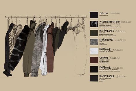 Meisterschule Mode Fachtheorie Textiltechnologie